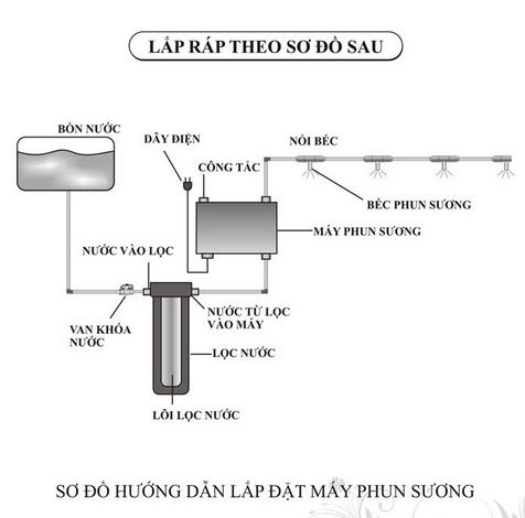 lap-dat-he-thong-phun-suong- 1